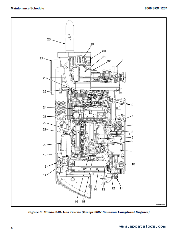 Hyster Class 4 E010 S30ft S35ft S40fts Engine Truck Pdf