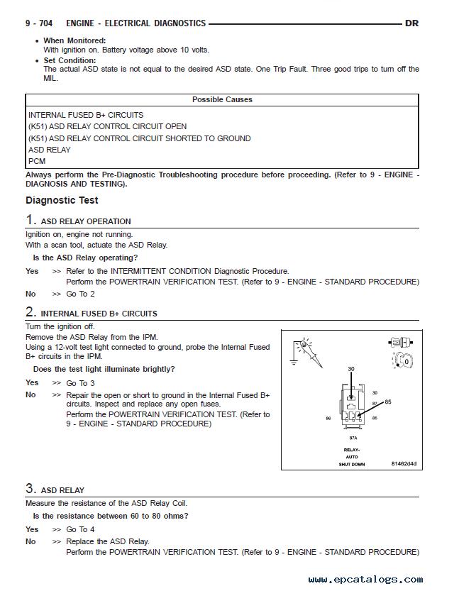 Factory-Authorized Online 2000 Dodge Ram 1500 Repair Manual