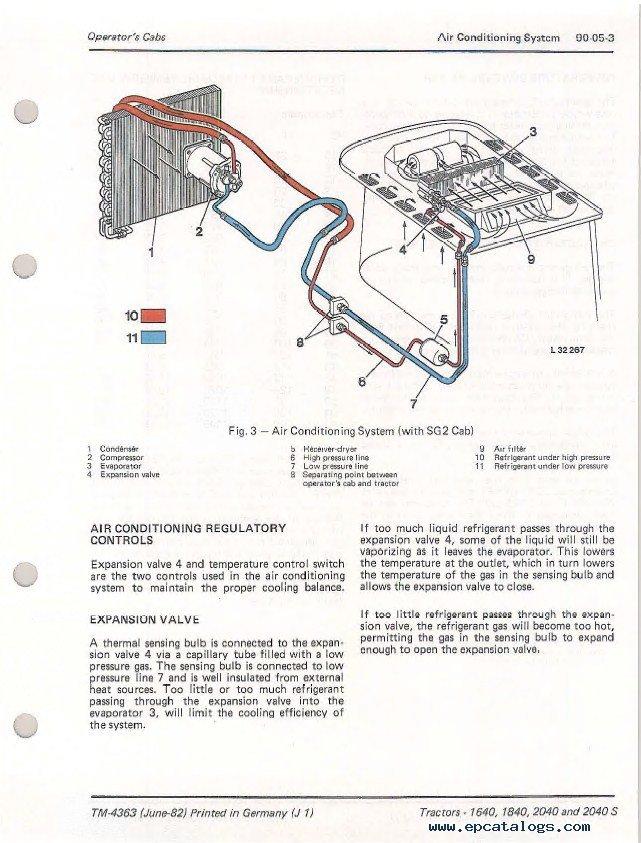 John Deere 1640-1840-2040-2040S Tractors TM4363 Technical Manual PDF