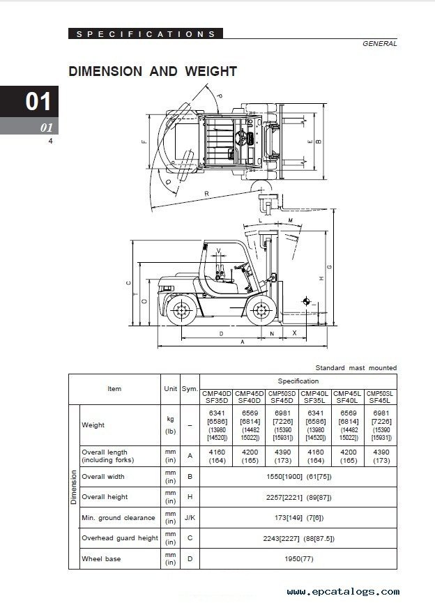 Rzt L 50 Service Manual Pdf