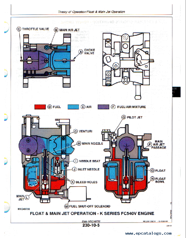 John Deere F710, F725 Front Mowers TM1493 Technical Manual PDF on john deere electrical schematics, john deere 345 wiring-diagram, john deere 265 wiring diagram, john deere l110 wiring-diagram, john deere f925,