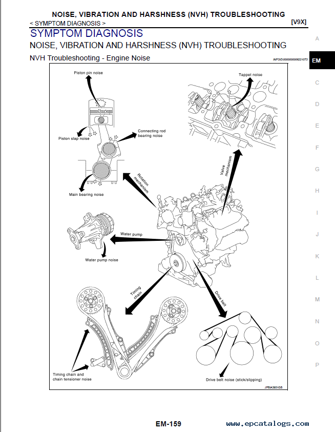 Nissan Pathfinder Model R51 Series 2016 Electronic Service Manual