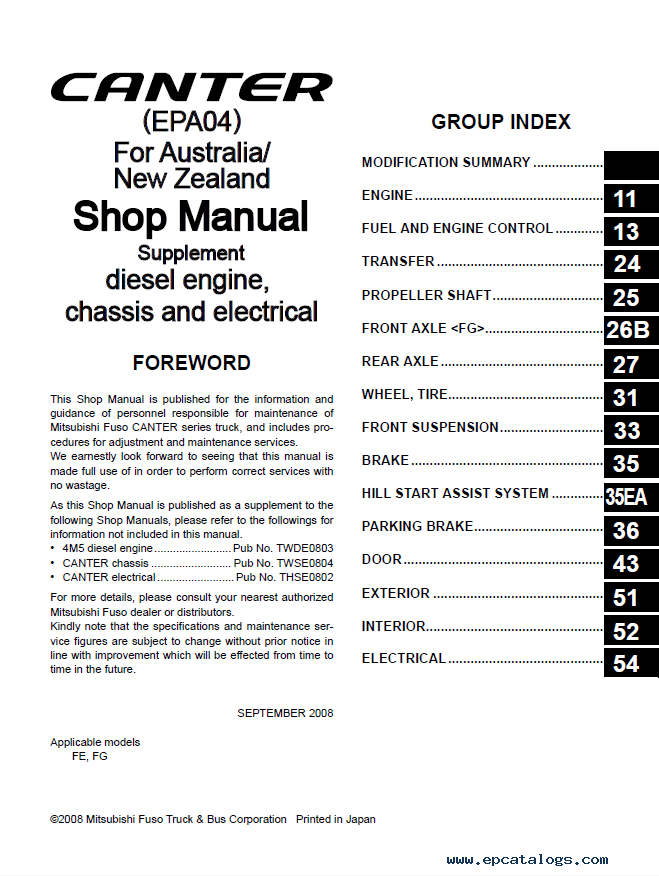 mitsubishi fuso canter truck service manual pdf mitsubishi fuso canter truck service manual pdf mitsubishi fuso canter wiring diagram at gsmx.co