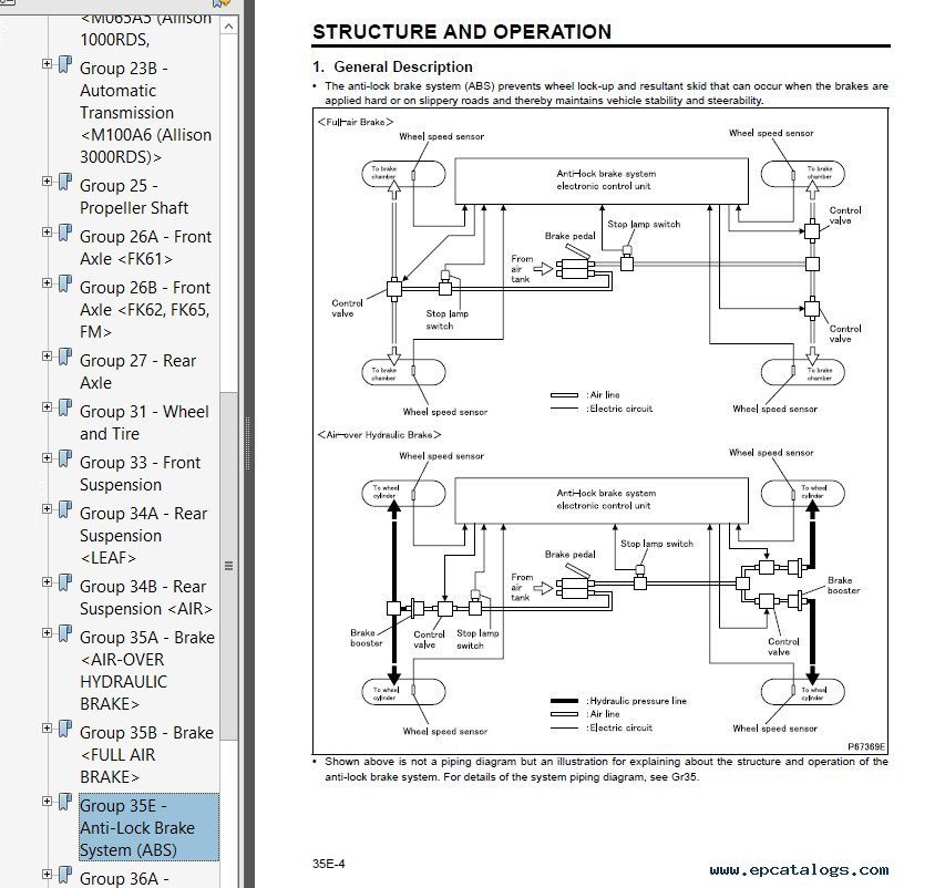 Mitsubishi Fuso 08 mitsubishi fuso 2008 service manual pdf mitsubishi fuso wiring diagram at readyjetset.co