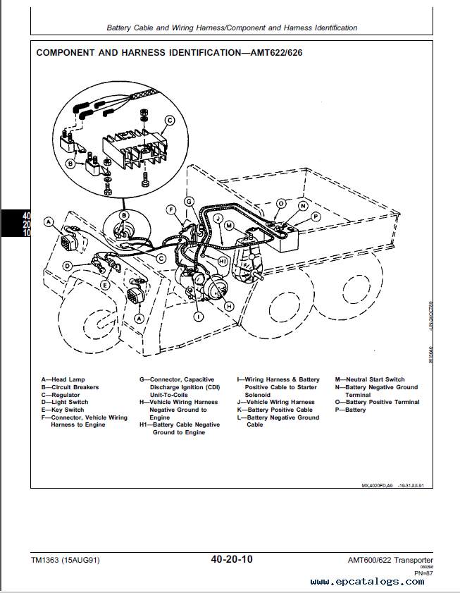 john deere amt600 amt622 amt626 all material transporters tm1363 technical john deere amt600, amt622, amt626 all material transporters tm1363 Wiring Diagram for a Farmall A at bakdesigns.co