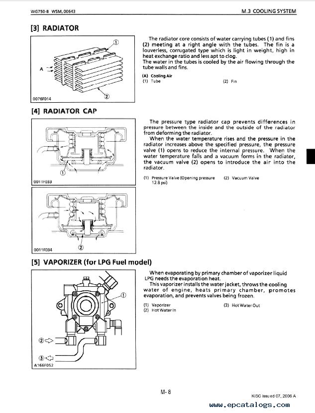 kubota df750 engine parts diagram block and schematic diagrams