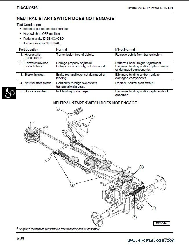 john deere lawn tractor gt242 gt262 gt275 service manual pdf john deere gt275 manual best deer photos water alliance org