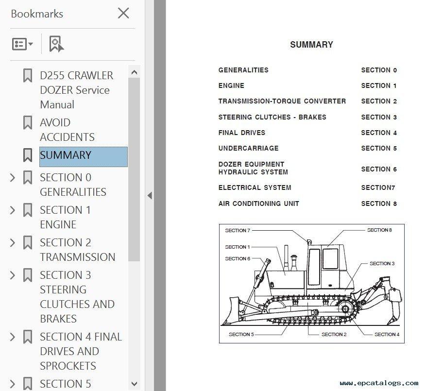 fiat kobelco d255 crawler dozer workshop pdf download. Black Bedroom Furniture Sets. Home Design Ideas