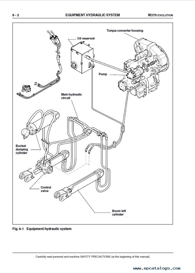 Fiat Kobelco W270 Evolution Loader Service PDF Download – Loader Kobelco Wiring-diagram