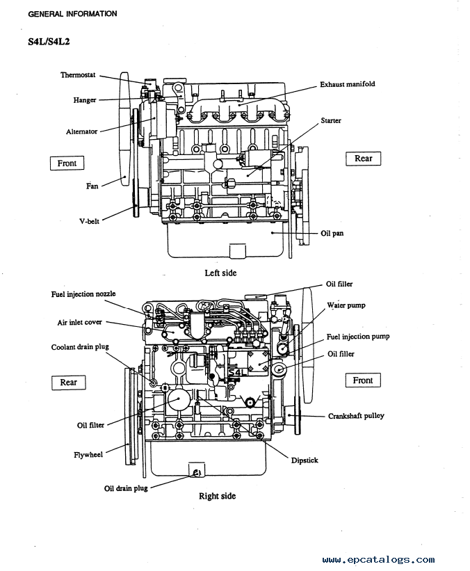 Mitsubishi s4l parts Manual pdf