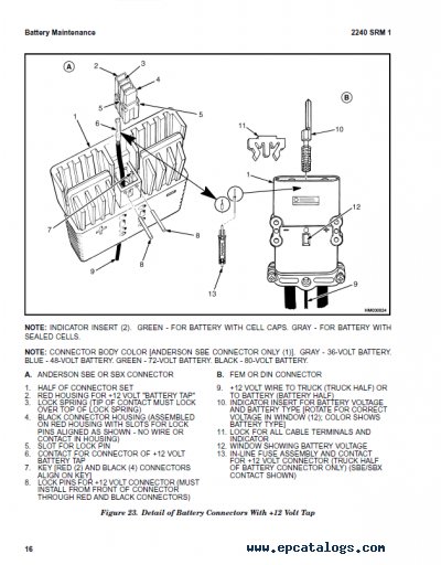 Hyster W40z Battery Wiring Diagram