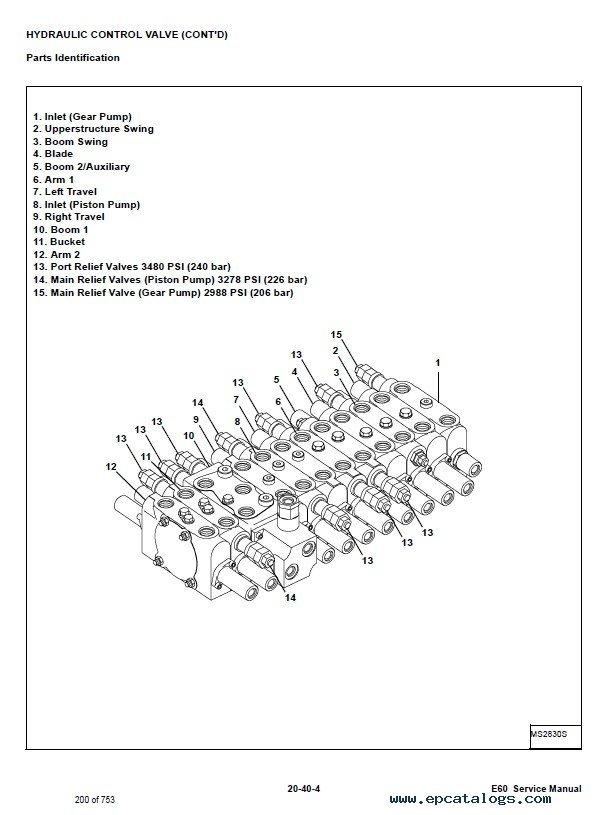 free bobcat 753 manual pdf