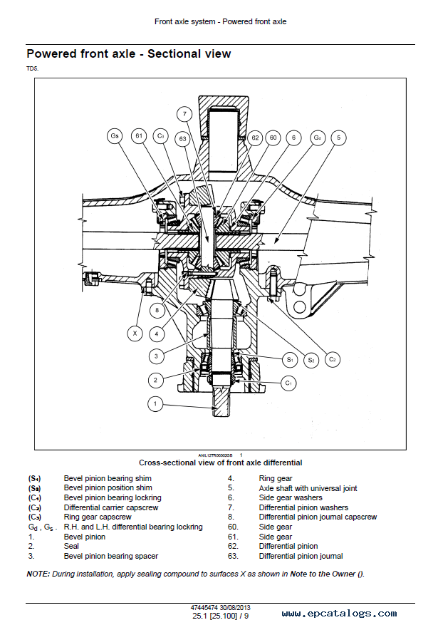New Holland Tractor TD5 65/75/85/95/105/115 Service Manual PDF