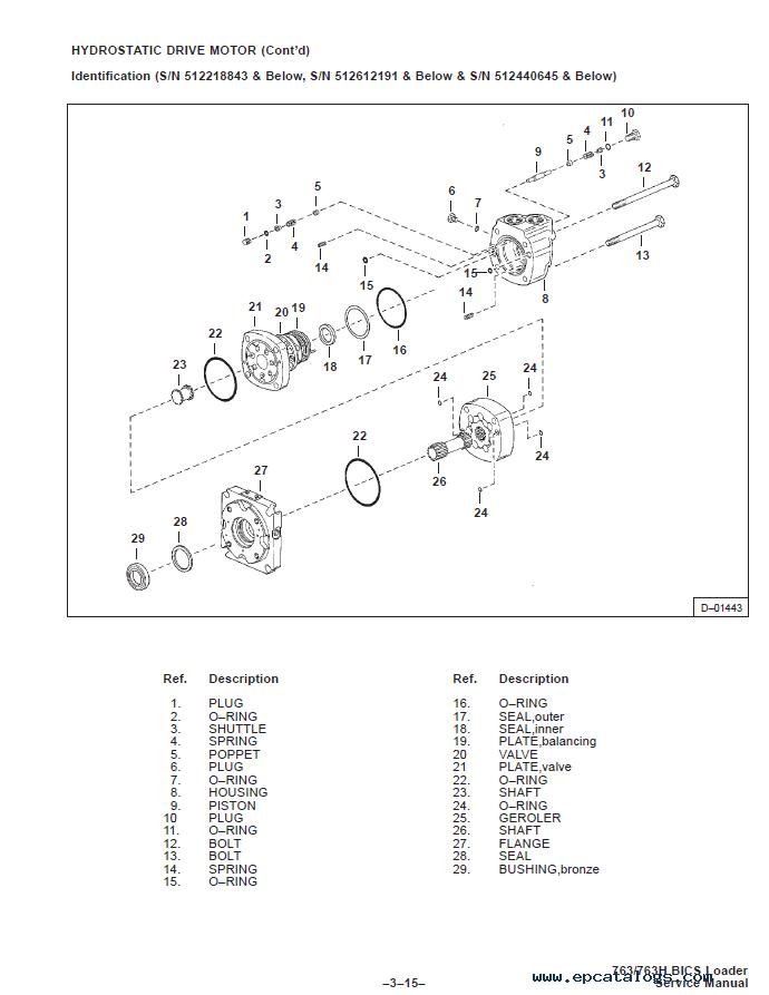 Bobcat 763  U0026 763 High Flow Service Manual Pdf  Repair
