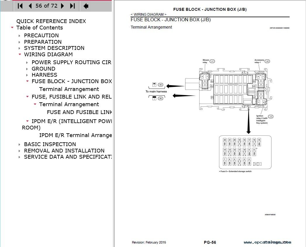 Nissan Almera Model N17 Series 2016 Electronic Service Manual on
