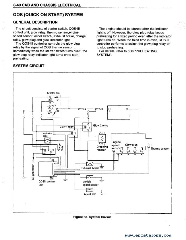 Isuzu Truck Forward Tiltmaster Npr  W4 Service Manual Pdf Download