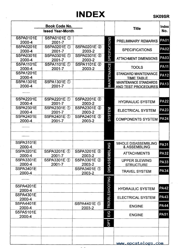 kobelco sk09sr hydraulic excavator shop manual pdf rh epcatalogs com kobelco service manuals sk200-8 kobelco service manuals sk200-8