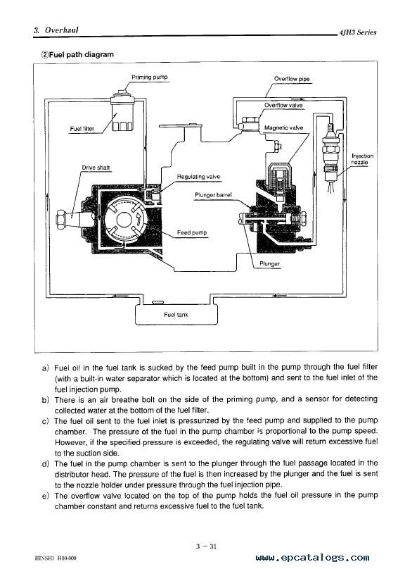 paragon marine transmission service manual