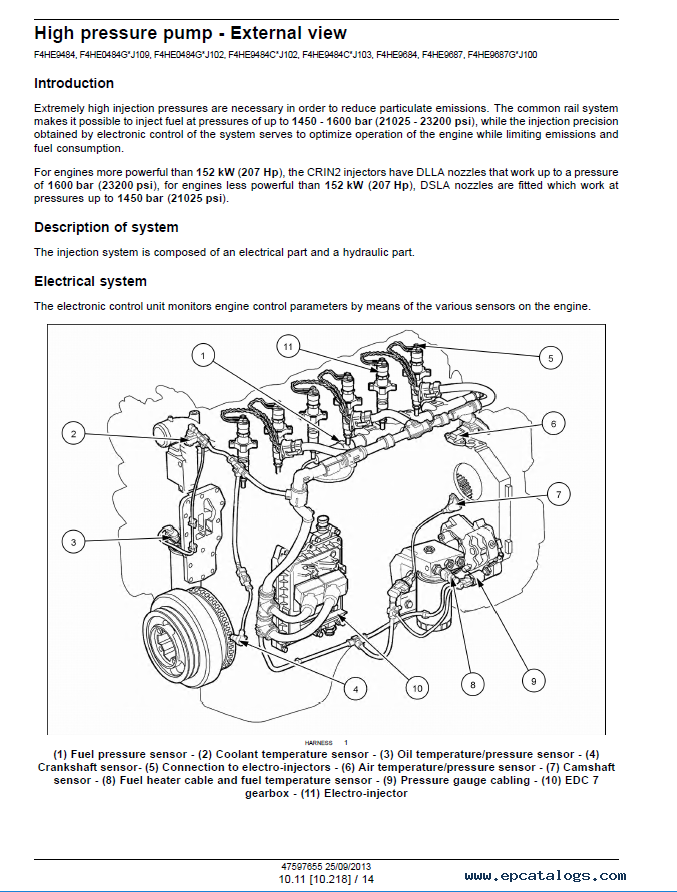 New Holland Engines F4CE/DE/HE NEF Tier 3 Service Manual PDF