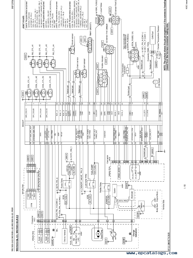 kubota wg1605 e3 gasoline lpg natural gas engines workshop manual pdf diagrams 900745 rtv 1100 wiring diagram wiring diagram for kubota rtv 1100 wiring diagram at mifinder.co