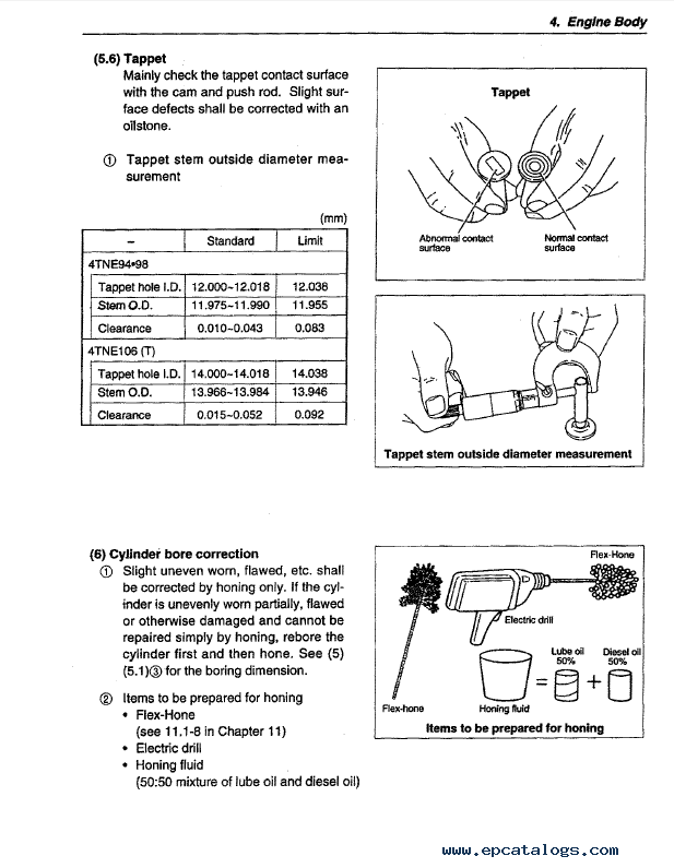 Yanmar Industrial Diesel Engine 4tne94 98 106 T Service Manual Guide