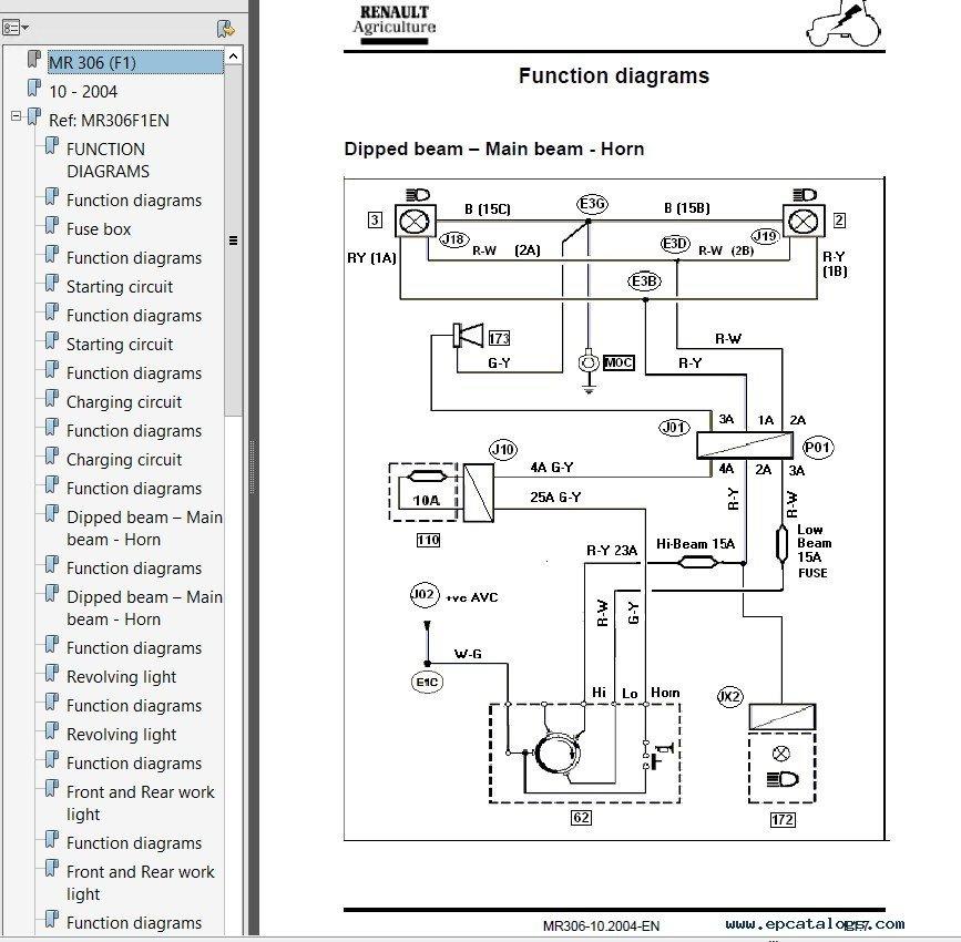 Claas Renault Ceres 326 336 346 Tractors PDF ManualEPCATALOGS