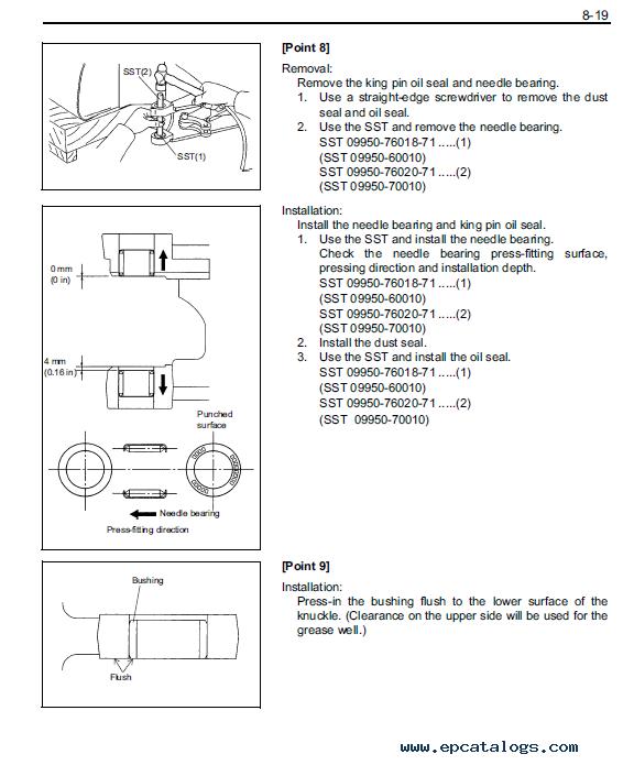 Toyota 7 FBMF16-50 Electric Forklift Trucks Set of PDF Manuals on