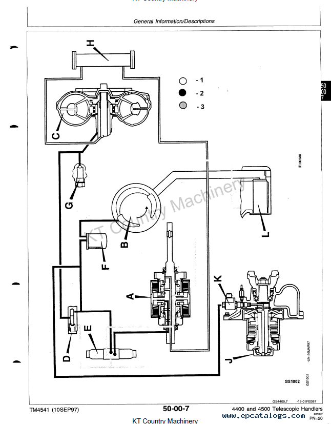 john deere 4400 4500 telescopic handlers tm4541 technical manual pdf rover 25 wiring diagram efcaviation com rover 25 wiring diagram pdf at reclaimingppi.co