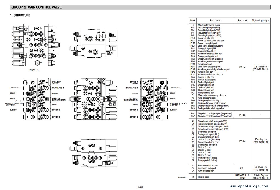 audi a2 workshop service repair manual download download. Black Bedroom Furniture Sets. Home Design Ideas