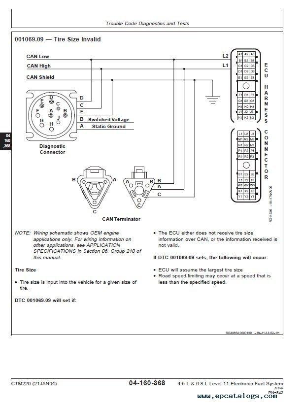 John Deere Level 11 Electronic Fuel System W   Denso Hpcr