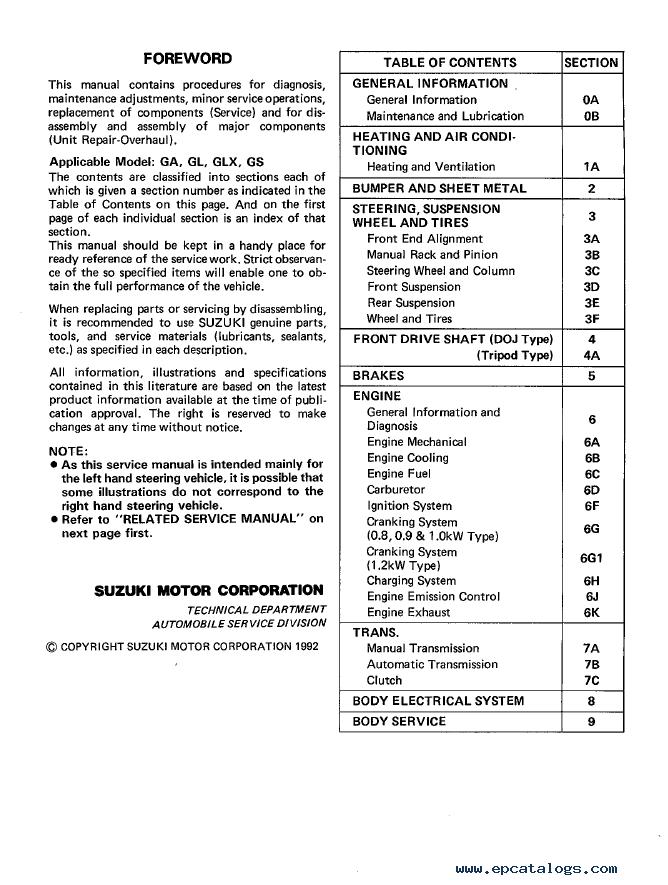 Suzuki Swift Sf416  Sf413  Sf310 Factory Pdf Set Of Manuals