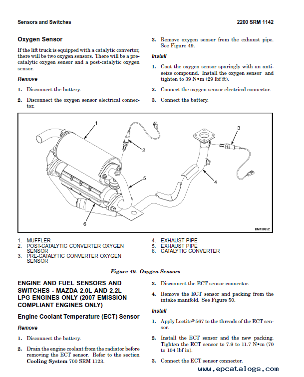 Hyster Fortis Fault Code 522655 1