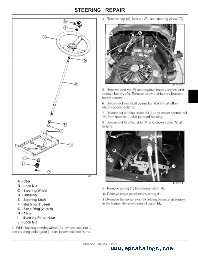 35 John Deere G110 Parts Diagram