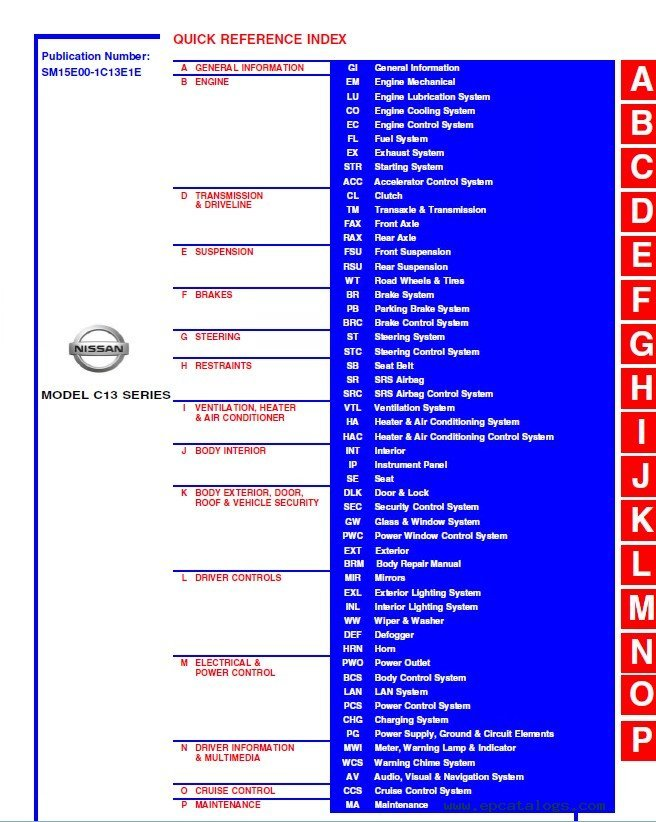 Electronic service Manual online Nissan D22