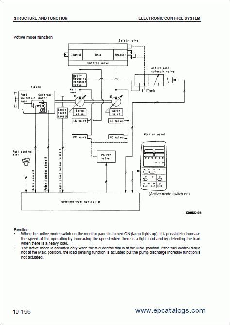 Komatsu wiring diagram wiring diagram komatsu pc 150 wiring diagram wiring diagram komatsu pc wiring diagram komatsu hydraulic excavator pc210 swarovskicordoba Image collections