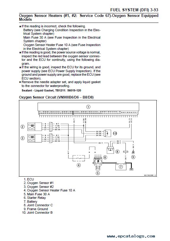 Vulcan 900 Manual