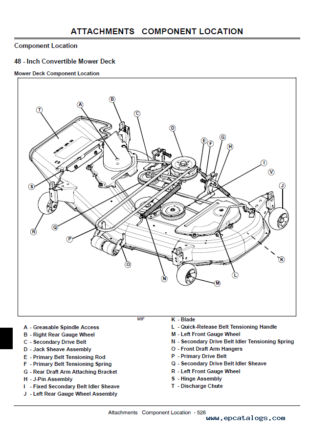 john deere garden tractors gx255 gx325 gx335 gx345 technical manual tm 1973 john deere wiring schematics lawnsite readingrat net John Deere Riding Lawn Tractors at alyssarenee.co
