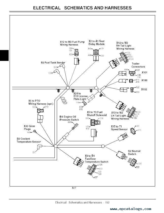 100 Series John Deere Wiring Diagram from www.epcatalogs.com