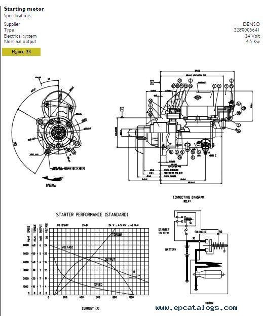 Iveco N67 Mna M15 Repair Manual Heavy Technics Repair