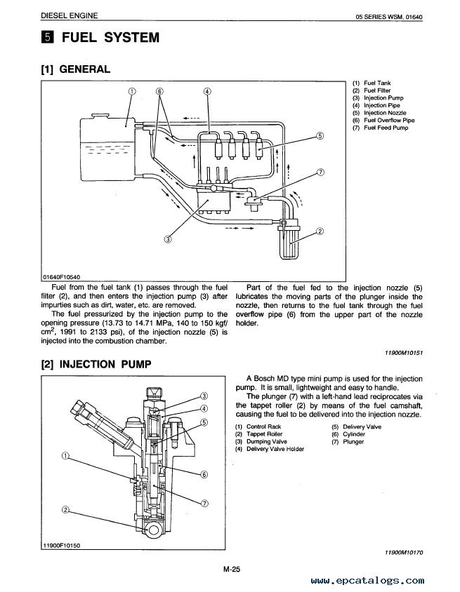 kubota 05 series diesel engine workshop manual pdf. Black Bedroom Furniture Sets. Home Design Ideas