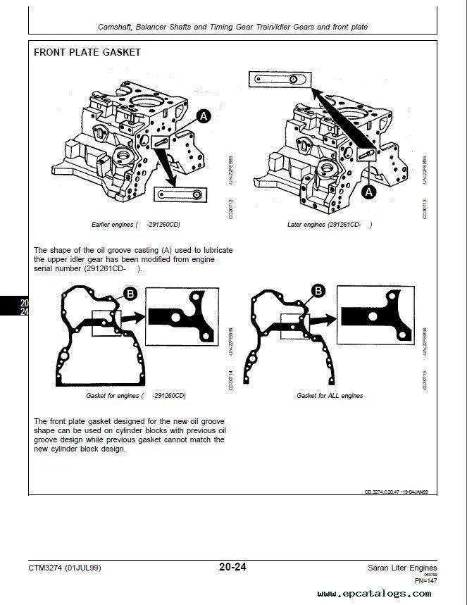 john deere 3029 4039 4045 6059 6068 engines ctm3274 rh epcatalogs com John Deere 4039 Service Manual John Deere 4045 Engine Manual