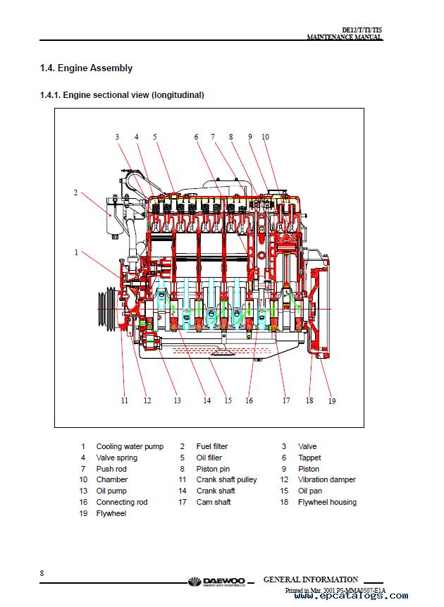 Инструкция Daewoo Двигатель De12