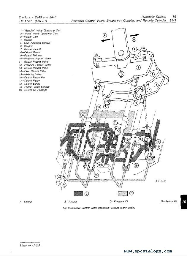 john deere 2440  u0026 2640 tractors technical manual pdf