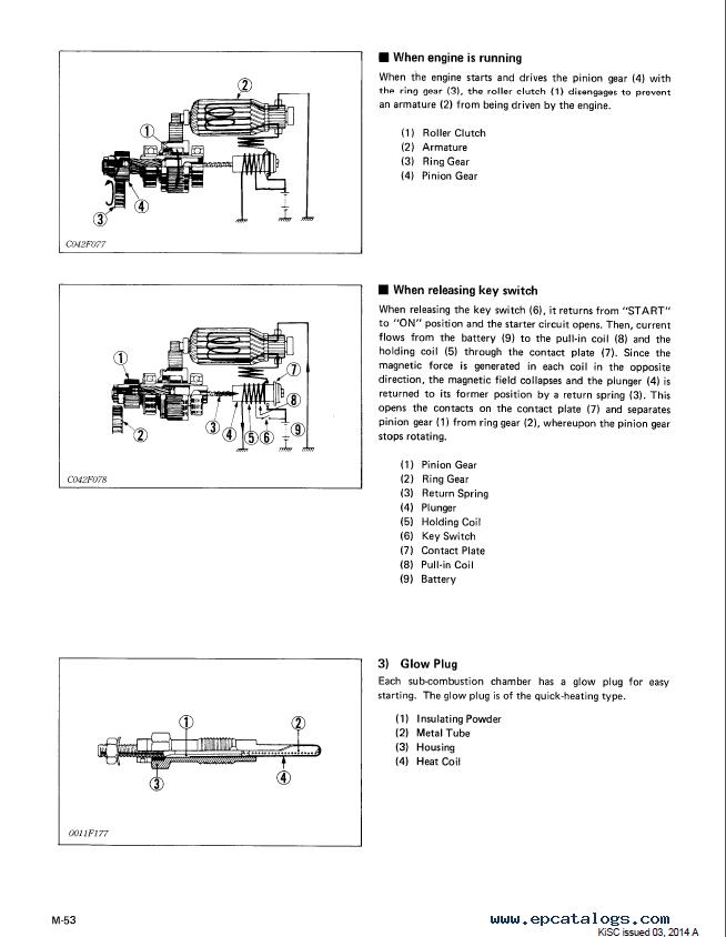 Fine Kubota D600 Engine Manual Wiring Database Indigelartorg