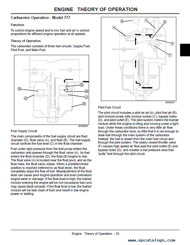 John Deere 777, 797 Max-Frame Z-Trak Mower TM2077 Technical Manual on