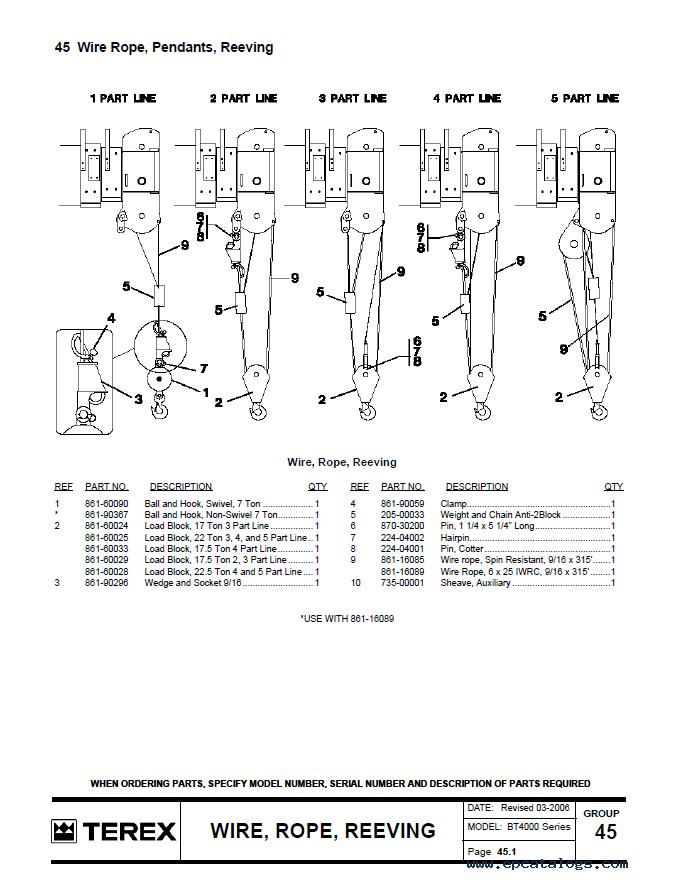 Crane Parts Overview Cranes Parts And Crane Spare Parts Manual Guide