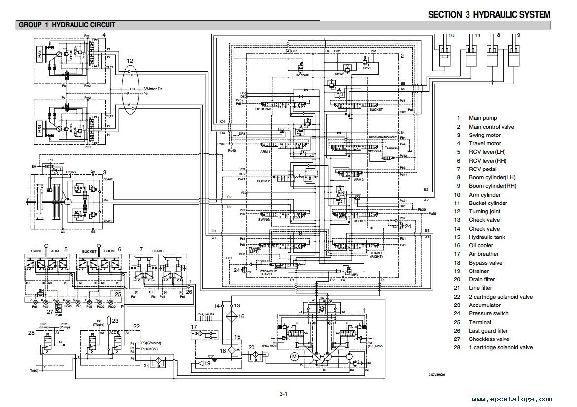 Hyundai Trajet Wiring Diagram Another Blog About Getz Central Locking Matic Jeffdoedesign Com