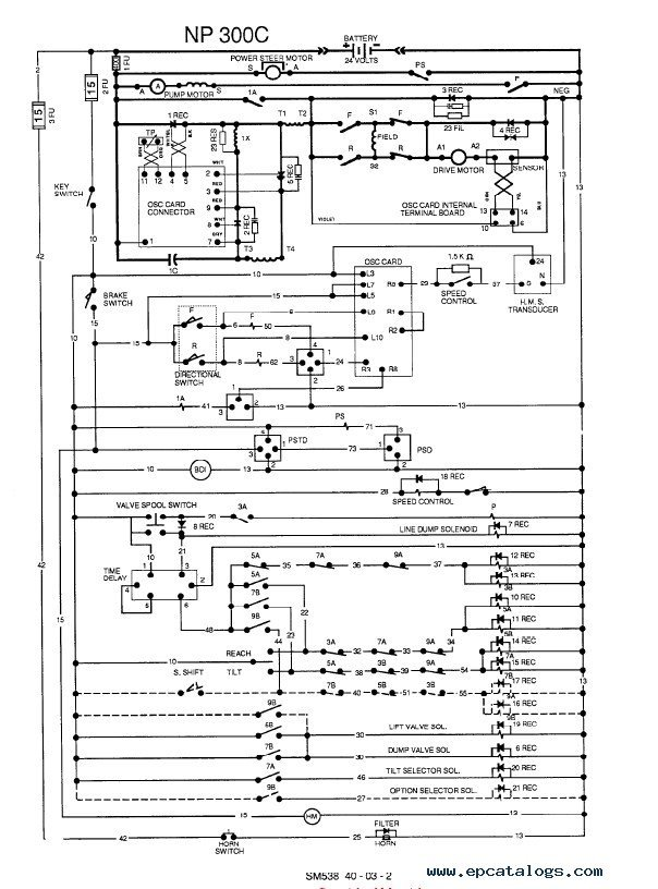 Clark np forklift wiring diagram mast parts