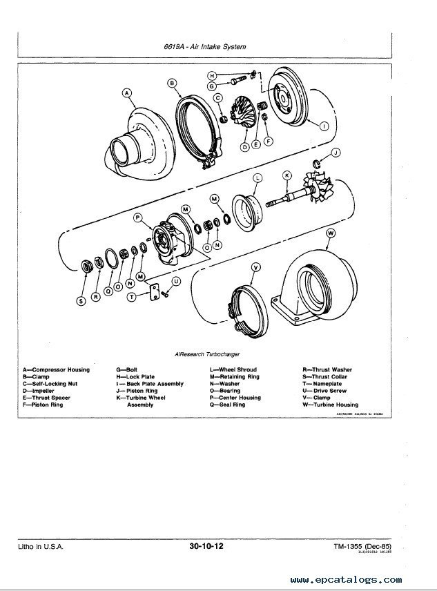 John Deere 8450 8650 Tractors Tm1355 Technical Manual Pdf