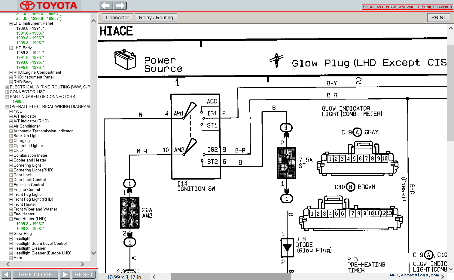 Toyota Hiace Wiring Diagram 1994 Gem Car Charger Wiring Diagram